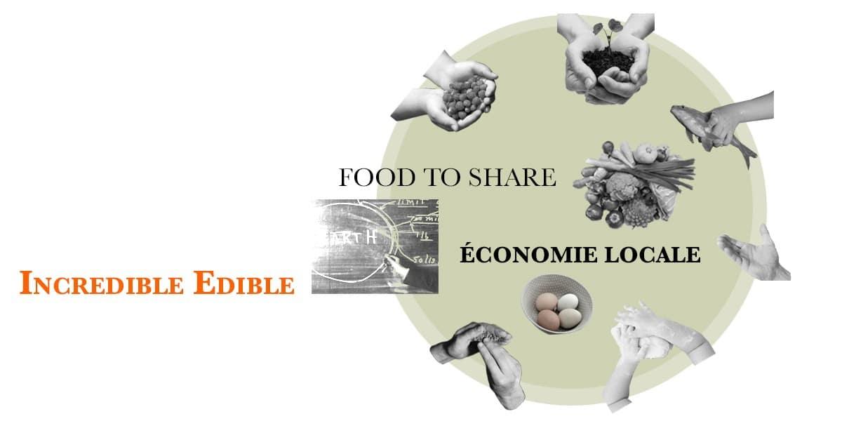 Incredible Edible / les incroyables comestibles – l'agriculture urbaine comme nouveau modèle